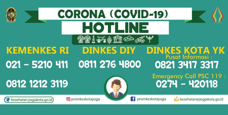 Info Corona Jogja Kota
